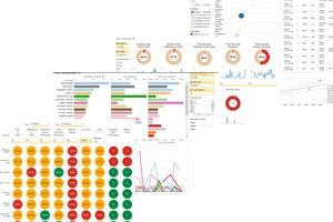 Healthcare Rx Drug Diversion Analytics Software